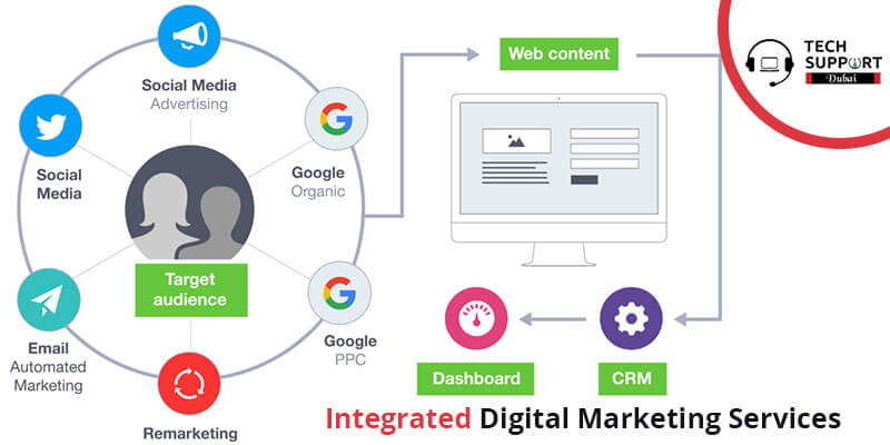 Integrated Digital Marketing Services