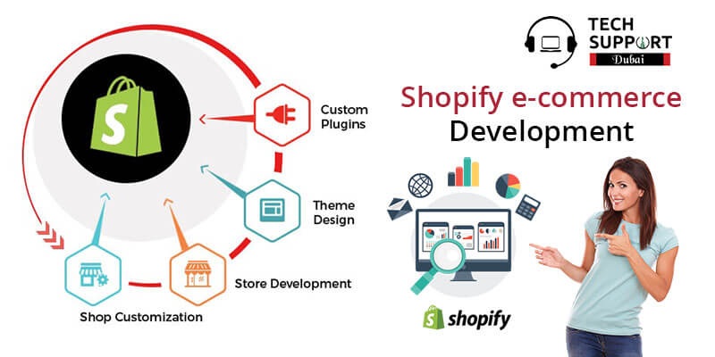 Shopify ecommerce development in Dubai